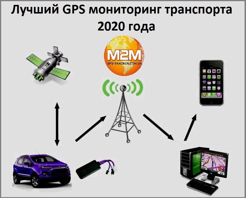 Лучший GPS мониторинг транспорта 2020 года