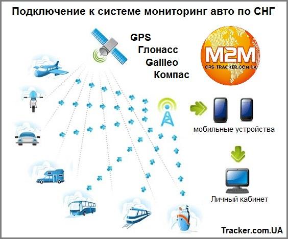 Подключение к системе мониторинг авто по СНГ